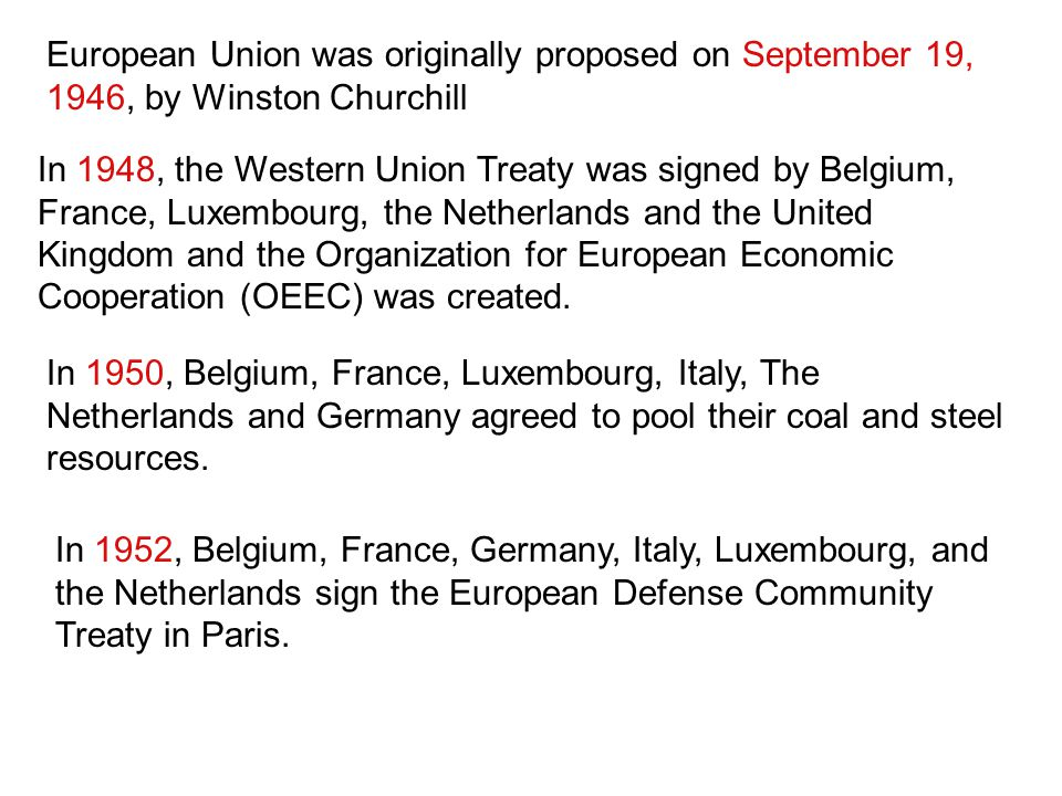 European Union was originally proposed on September 19, 1946, by Winston Churchill