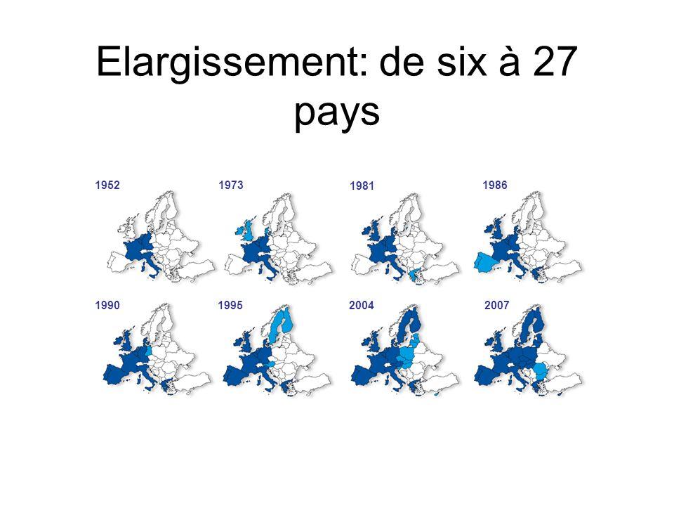 Elargissement: de six à 27 pays