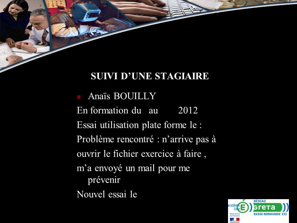 SUIVI D'UNE STAGIAIRE Anaïs BOUILLY. En formation du au 2012. Essai utilisation plate forme le :