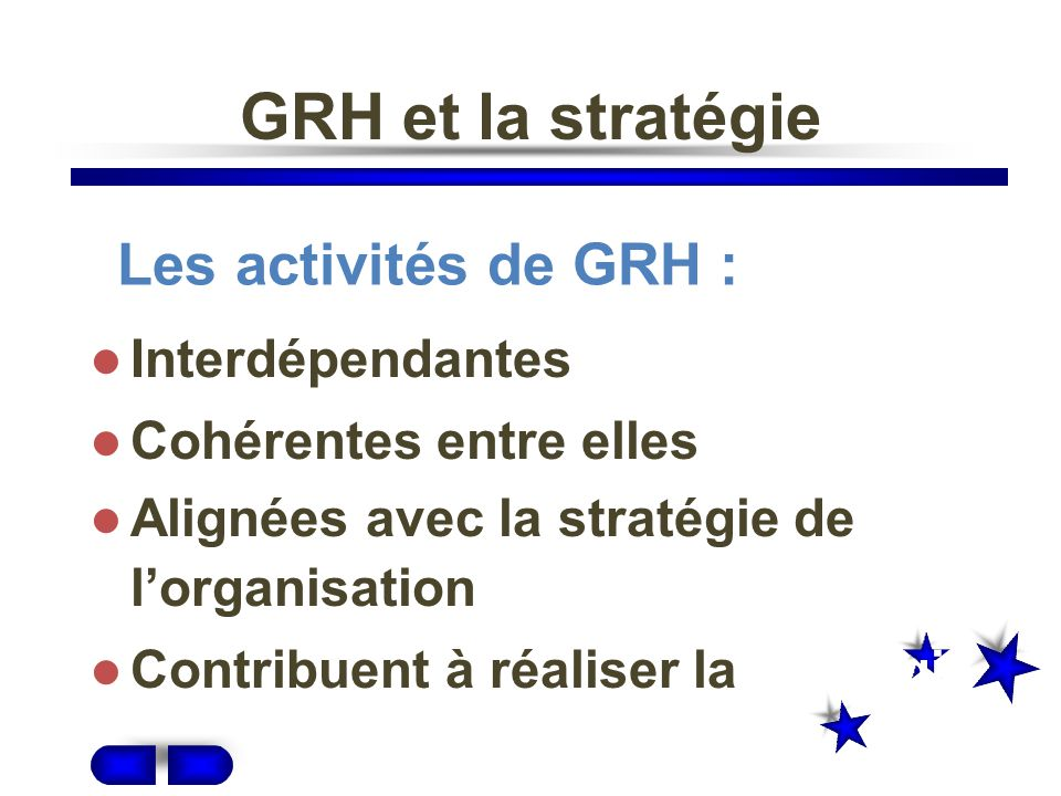 GRH et la stratégie Les activités de GRH : Interdépendantes