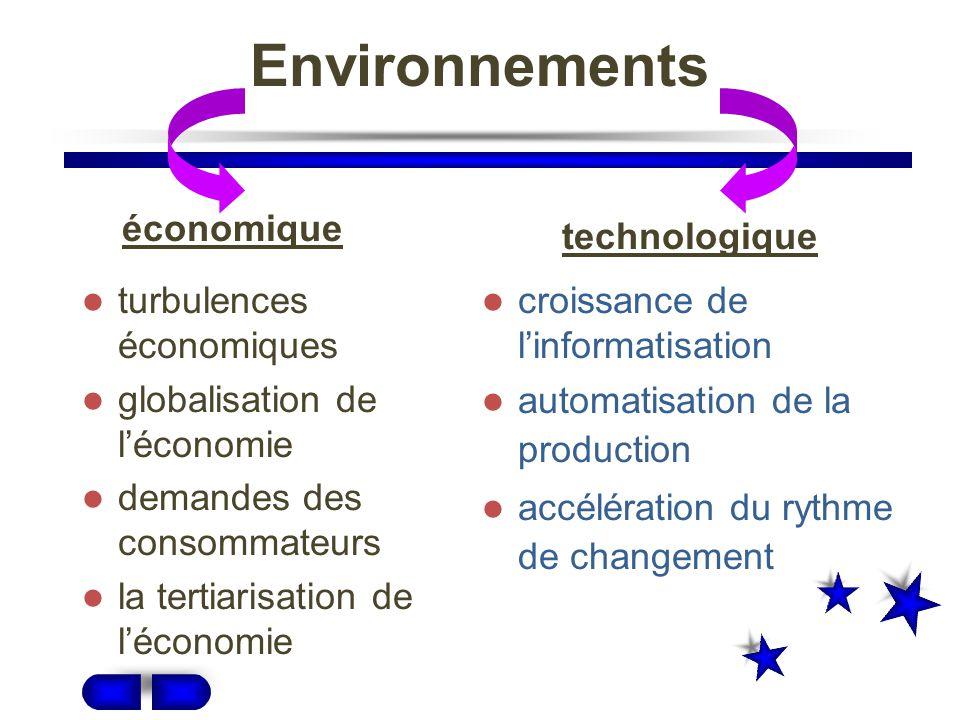Environnements économique technologique turbulences économiques