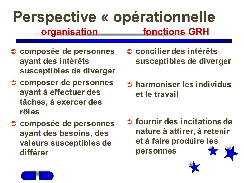 Perspective « opérationnelle »