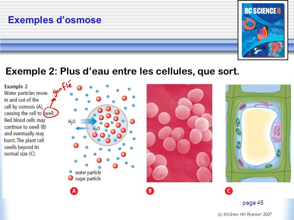 Exemple 2: Plus d'eau entre les cellules, que sort.