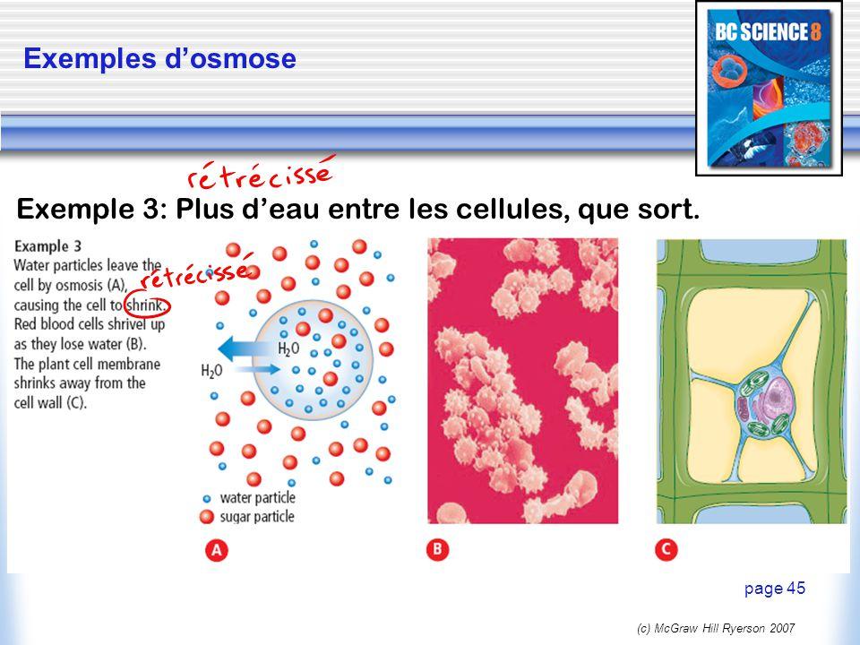 Exemple 3: Plus d'eau entre les cellules, que sort.