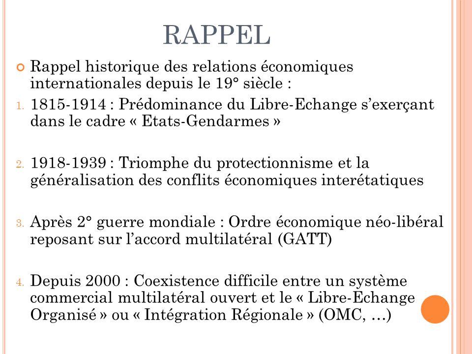 RAPPEL Rappel historique des relations économiques internationales depuis le 19° siècle :