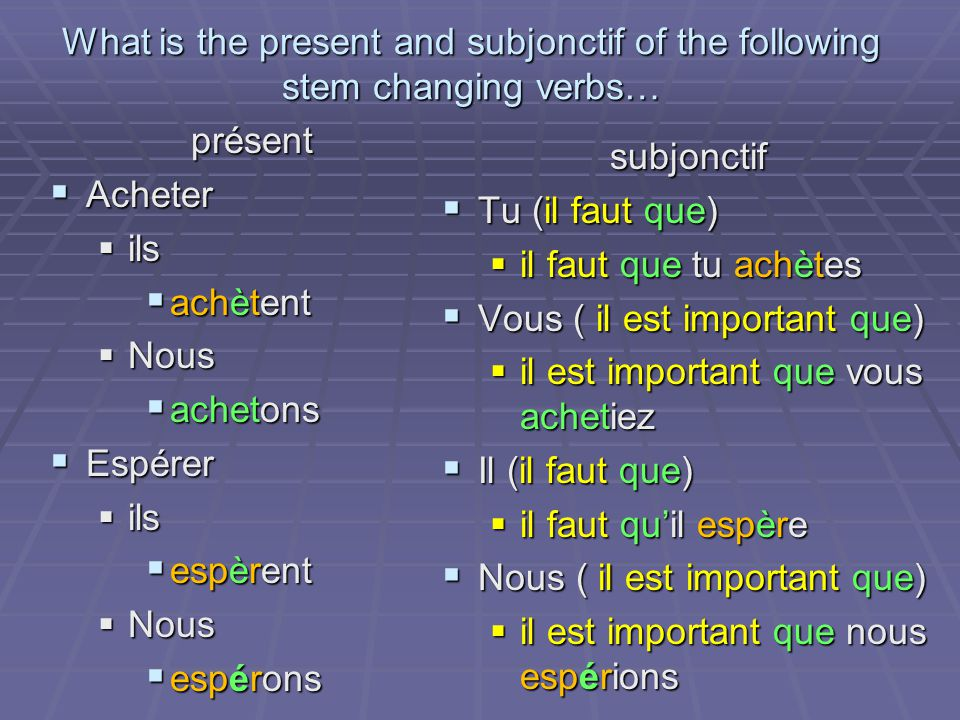 What is the present and subjonctif of the following stem changing verbs…