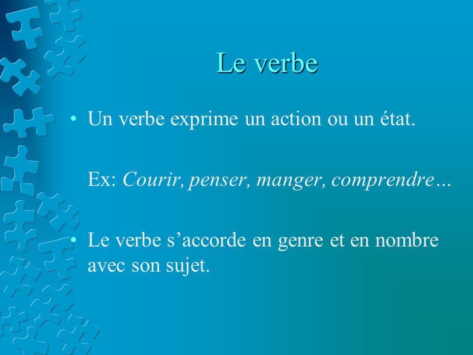 Le verbe Un verbe exprime un action ou un état.