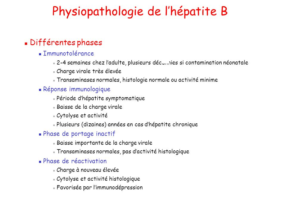 Physiopathologie de l'hépatite B