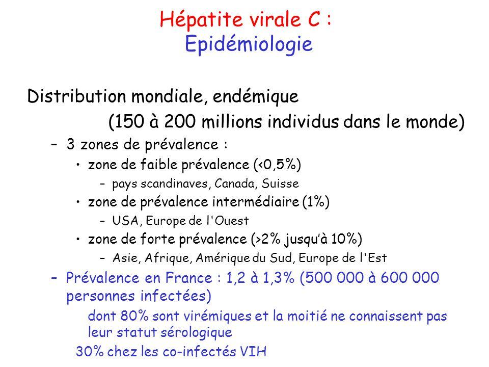 Hépatite virale C : Epidémiologie Distribution mondiale, endémique