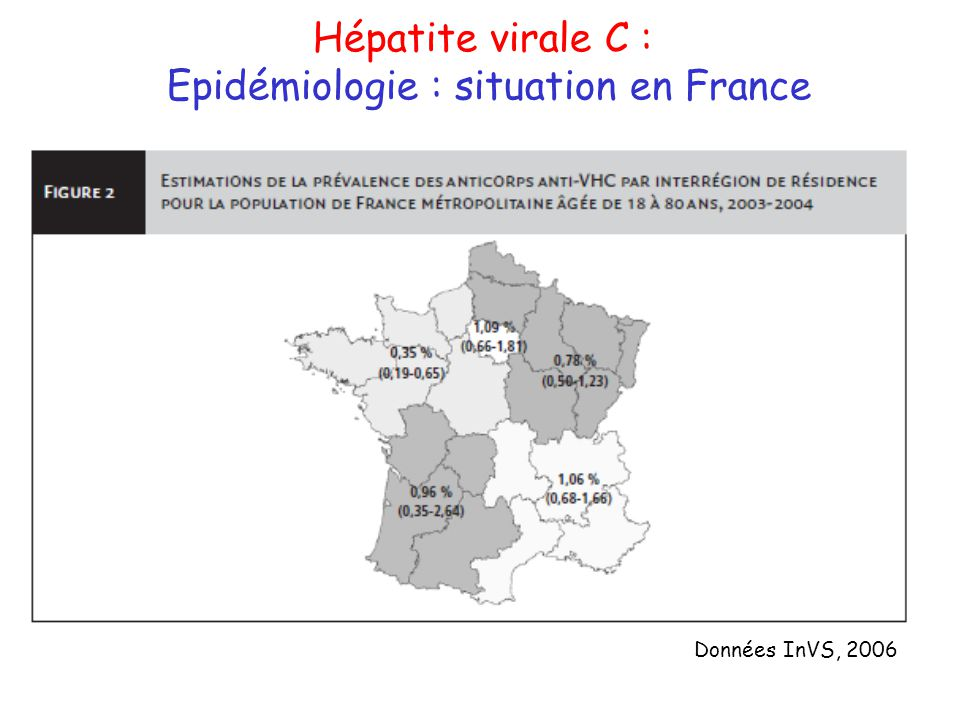 Epidémiologie : situation en France