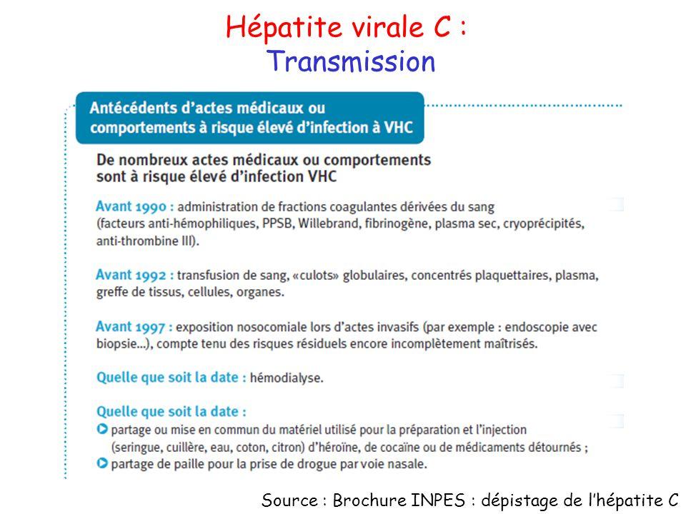 Hépatite virale C : Transmission