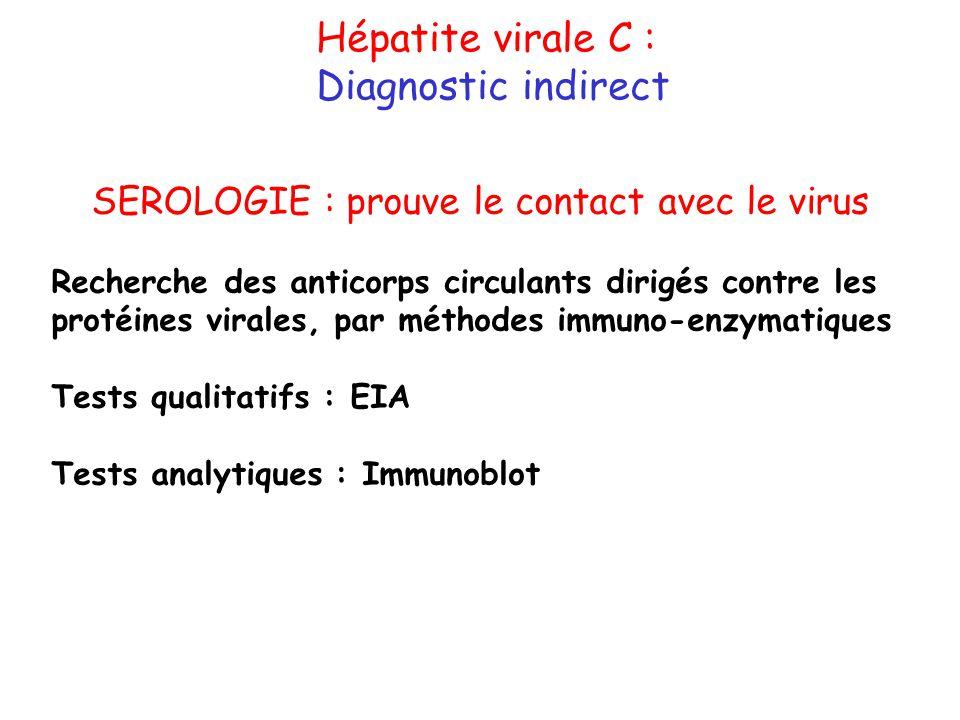 SEROLOGIE : prouve le contact avec le virus