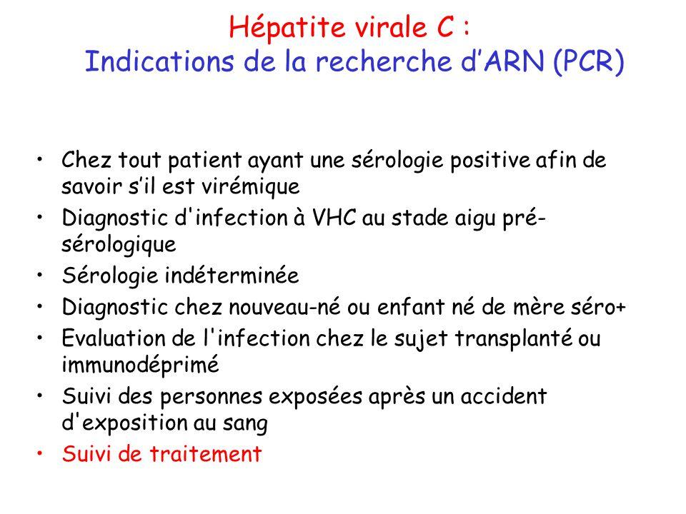 Indications de la recherche d'ARN (PCR)