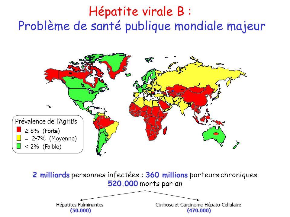 Problème de santé publique mondiale majeur