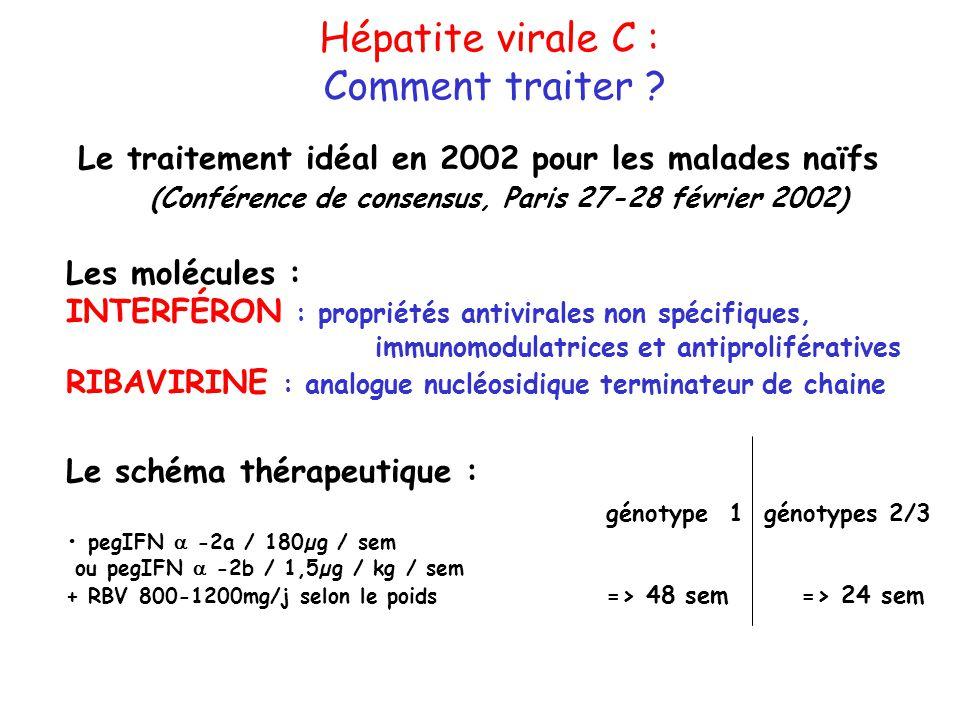 Hépatite virale C : Comment traiter