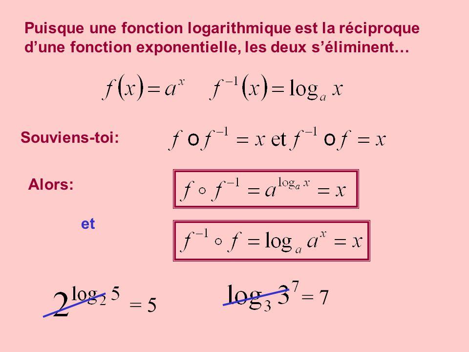 Puisque une fonction logarithmique est la réciproque d'une fonction exponentielle, les deux s'éliminent…
