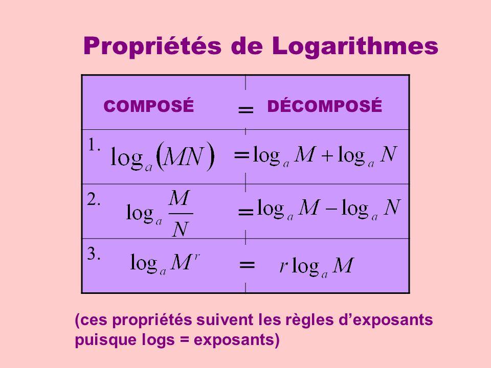 = = = = Propriétés de Logarithmes 1. 2. 3. COMPOSÉ DÉCOMPOSÉ