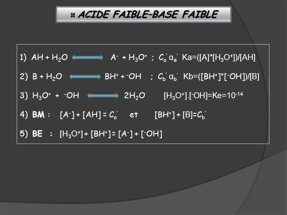 ACIDE FAIBLE–BASE FAIBLE