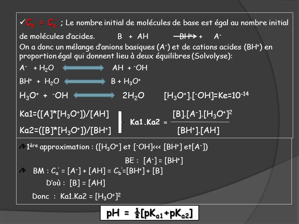 Cb' = Ca' ; Le nombre initial de molécules de base est égal au nombre initial de molécules d'acides. B + AH BH+ + A-