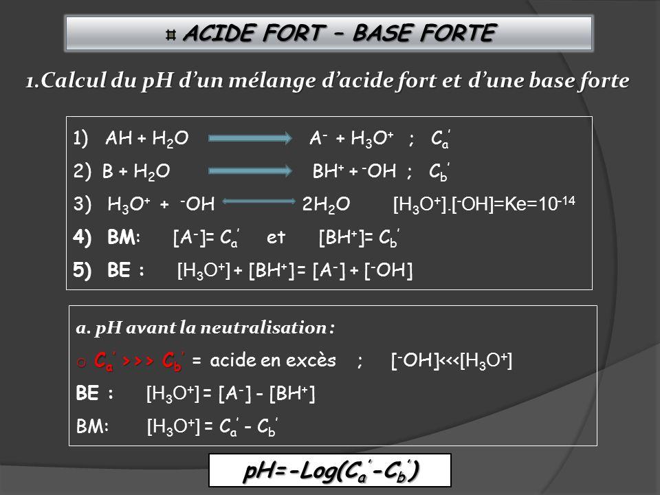 1.Calcul du pH d'un mélange d'acide fort et d'une base forte
