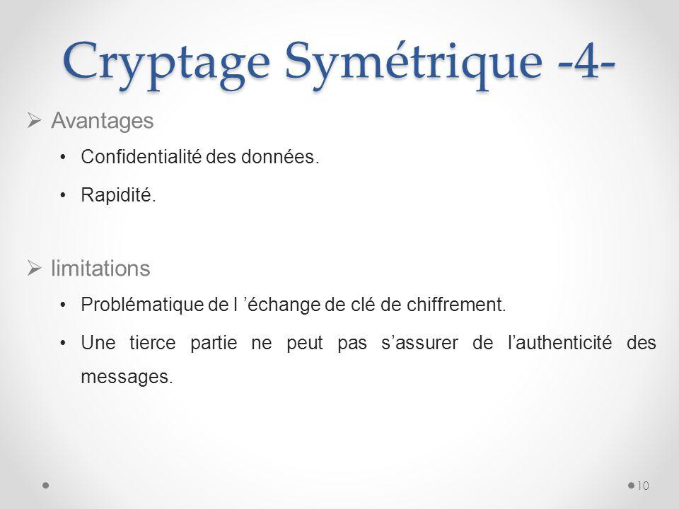 Cryptage Symétrique -4-