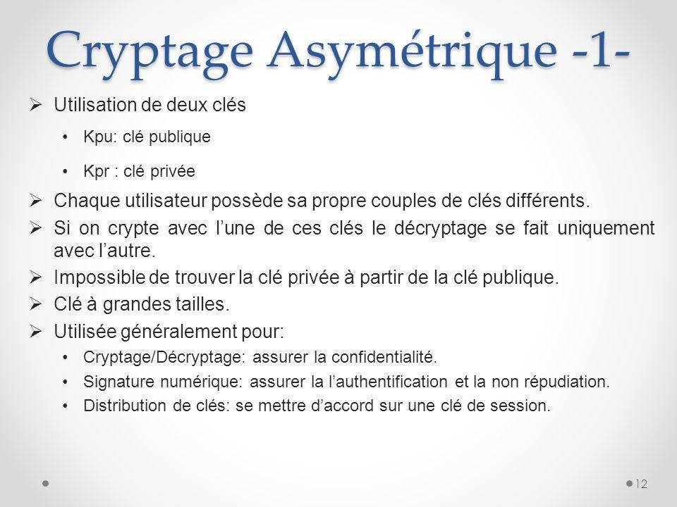 Cryptage Asymétrique -1-