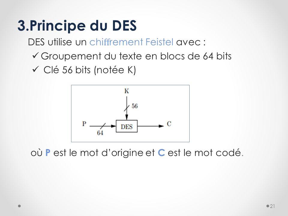 3.Principe du DES DES utilise un chiffrement Feistel avec :