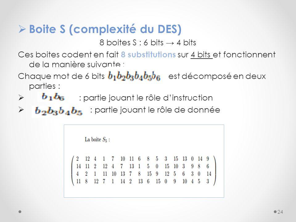 Boite S (complexité du DES)