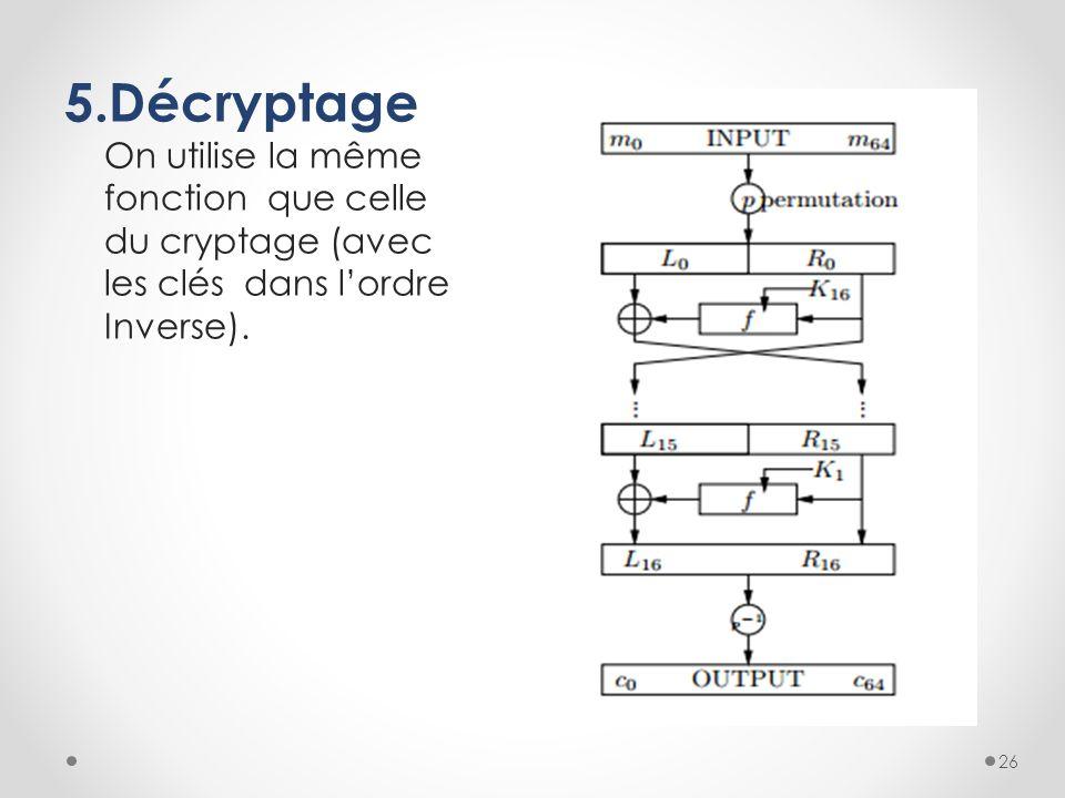 5.Décryptage On utilise la même fonction que celle du cryptage (avec les clés dans l'ordre Inverse).