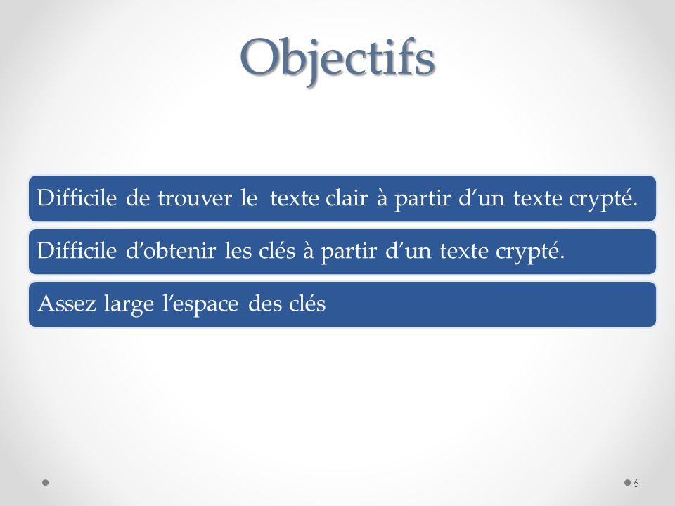 Objectifs Difficile de trouver le texte clair à partir d'un texte crypté. Difficile d'obtenir les clés à partir d'un texte crypté.