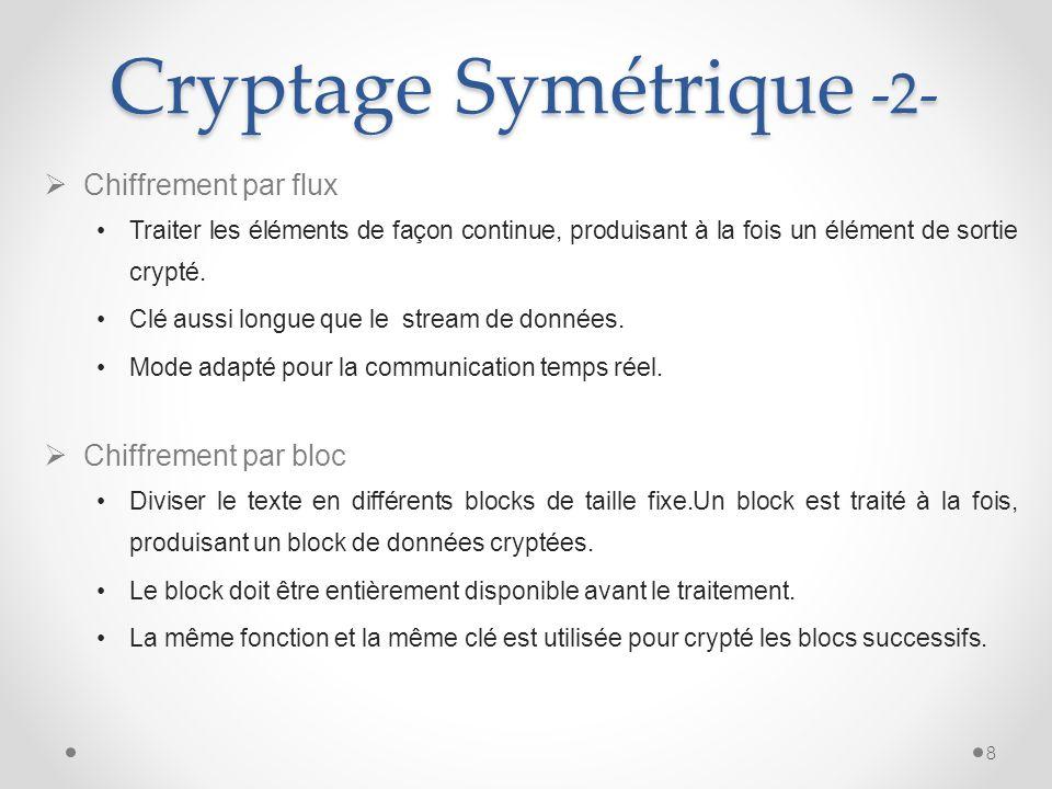 Cryptage Symétrique -2-