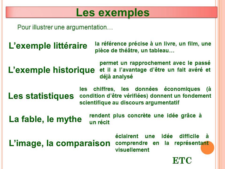 Les exemples L'exemple littéraire L'exemple historique
