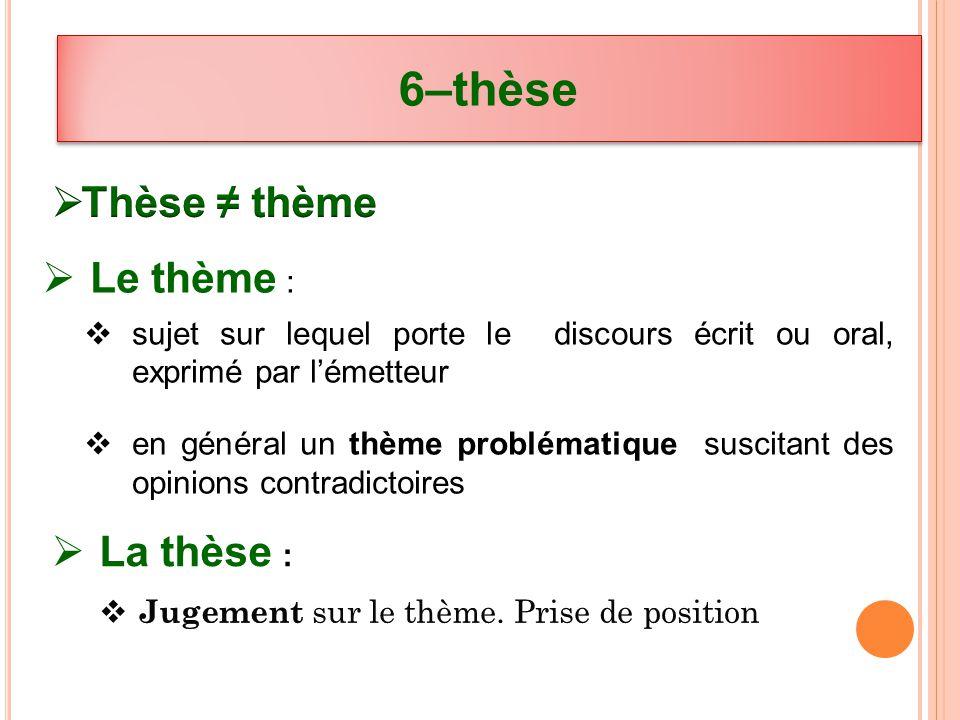 6–thèse Thèse ≠ thème Le thème : La thèse :