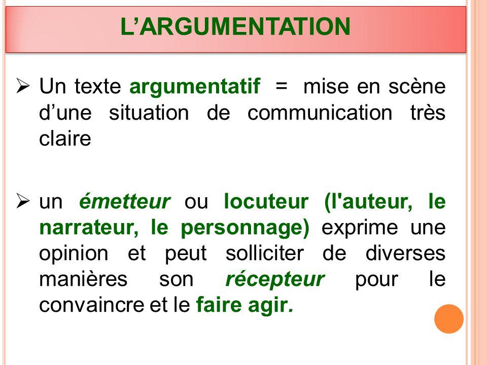 L'ARGUMENTATION Un texte argumentatif = mise en scène d'une situation de communication très claire.
