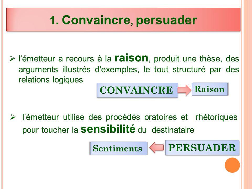 1. Convaincre, persuader CONVAINCRE PERSUADER