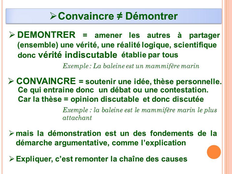 Convaincre ≠ Démontrer