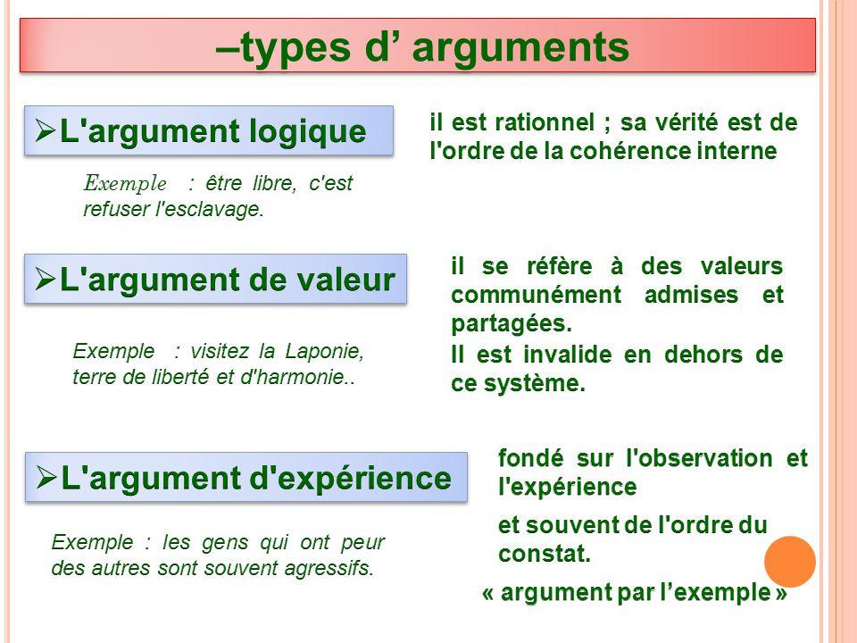 –types d' arguments L argument logique L argument de valeur