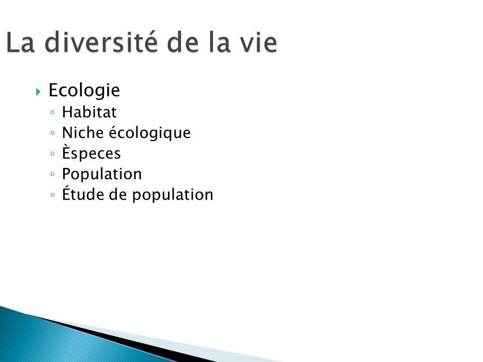 La diversité de la vie Ecologie Habitat Niche écologique Èspeces