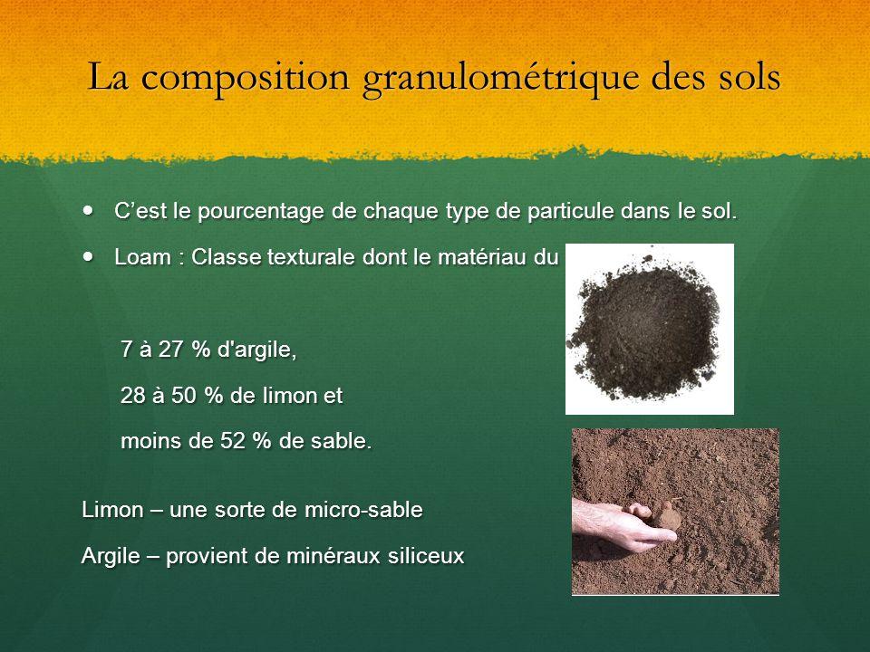 La composition granulométrique des sols