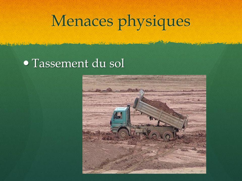Menaces physiques Tassement du sol
