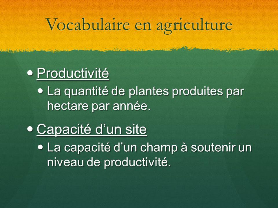 Vocabulaire en agriculture
