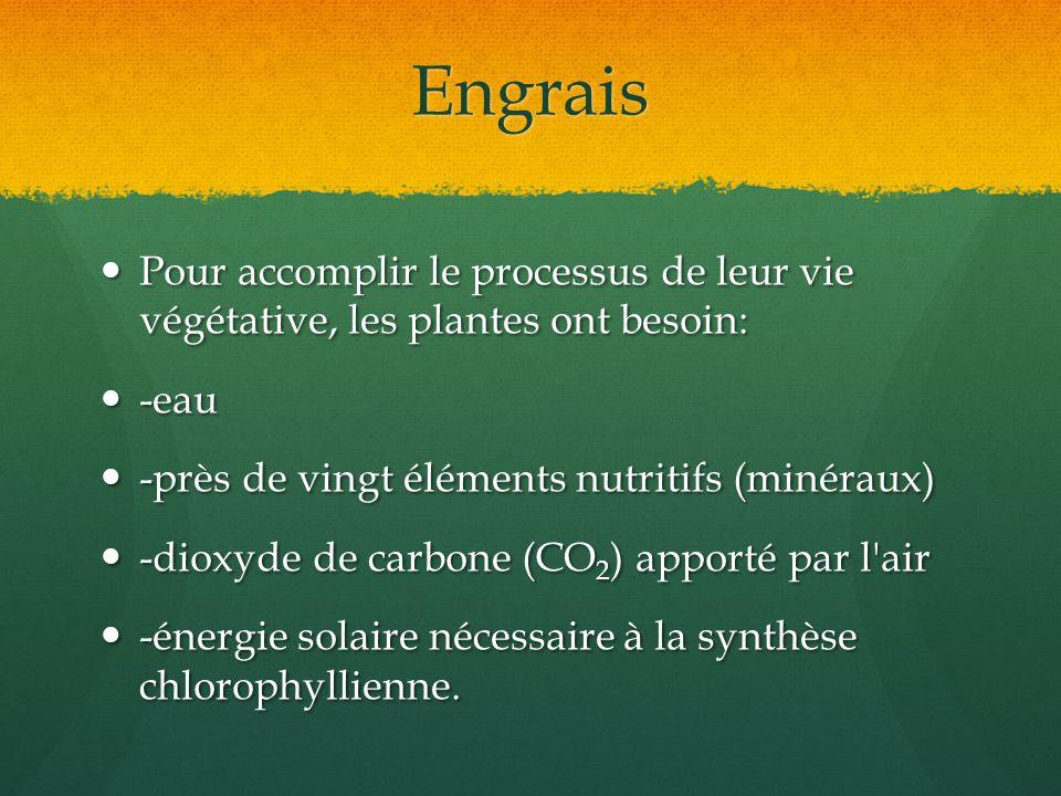 Engrais Pour accomplir le processus de leur vie végétative, les plantes ont besoin: -eau. -près de vingt éléments nutritifs (minéraux)