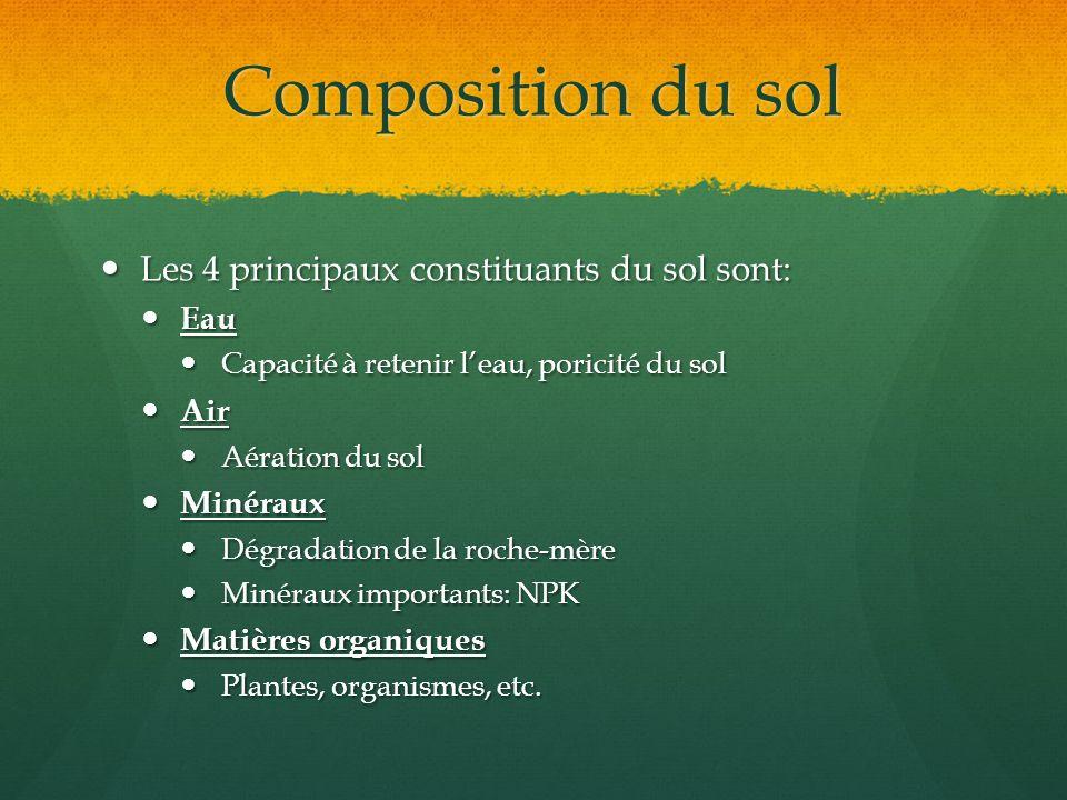 Composition du sol Les 4 principaux constituants du sol sont: Eau Air
