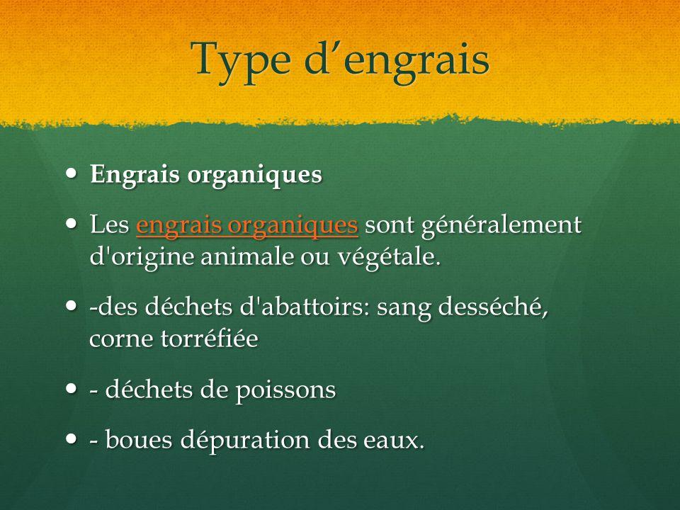 Type d'engrais Engrais organiques