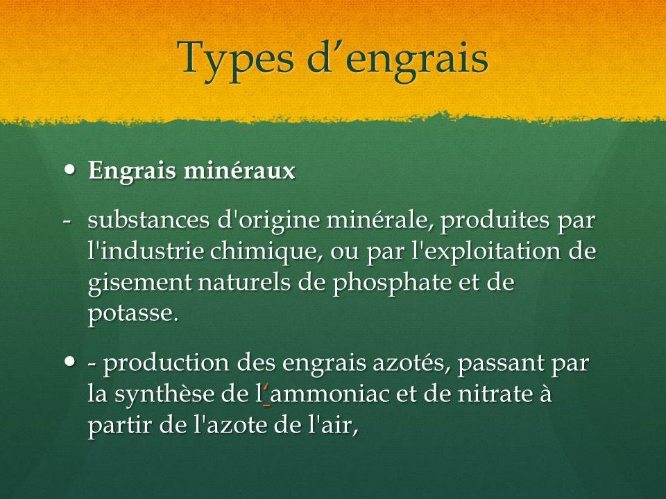Types d'engrais Engrais minéraux