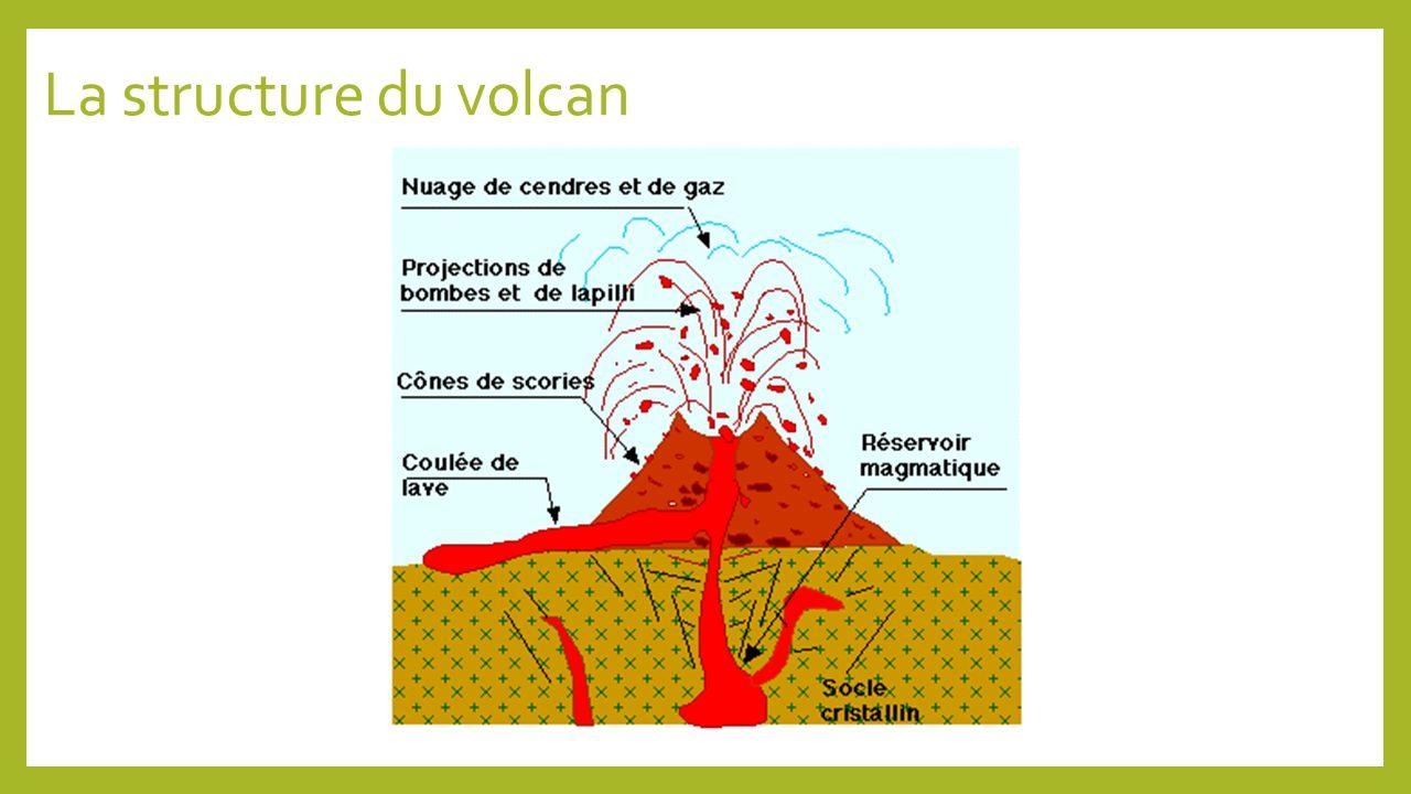 La structure du volcan