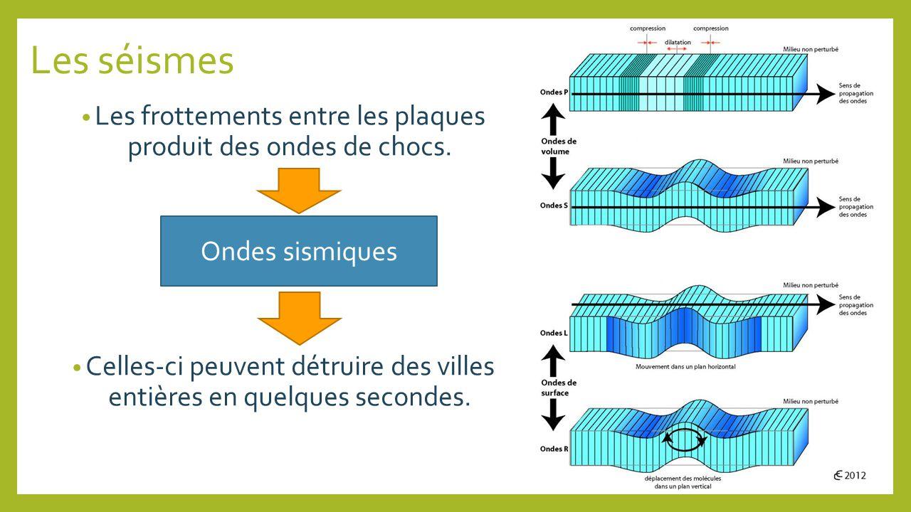 Les séismes Les frottements entre les plaques produit des ondes de chocs. Celles-ci peuvent détruire des villes entières en quelques secondes.