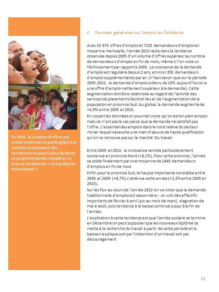 C- Données générales sur l'emploi en Calédonie