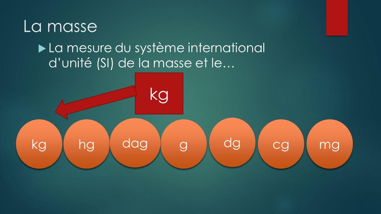 La masse La mesure du système international d'unité (SI) de la masse et le… kg. kg. hg. dag. g.
