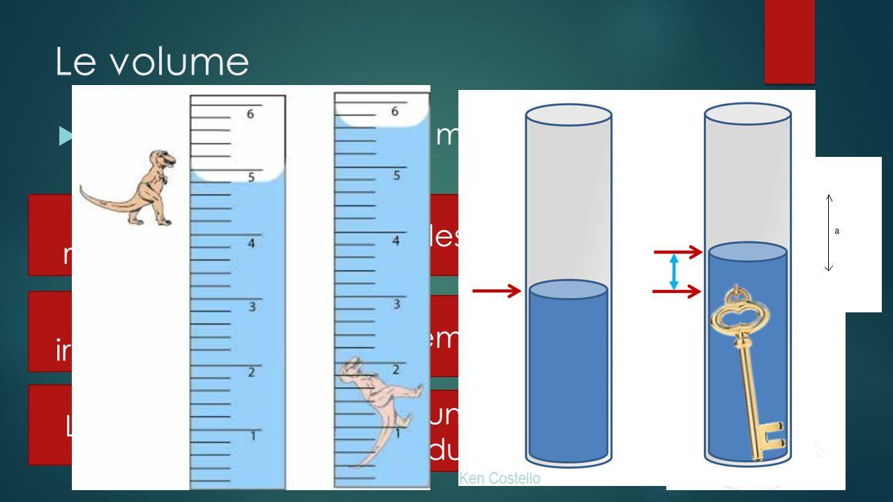 À l'aide d'un cylindre gradué